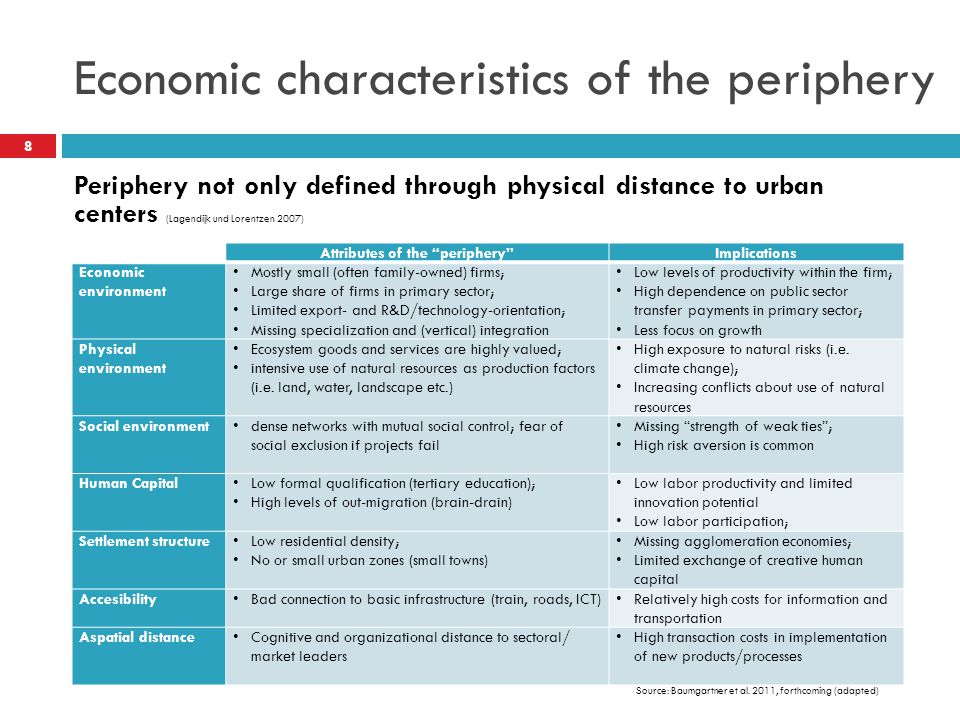 8 Economic characteristics of the periphery Periphery not only defined through physical distance to urban centers (Lagendijk und Lorentzen 2007) Source: Baumgartner et al.