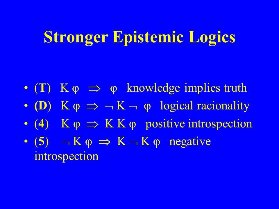 Stronger Epistemic Logics (T) K φ φ knowledge implies truth (D) K φ K φ logical racionality (4) K φ K K φ positive introspection (5) K φ K K φ negativ