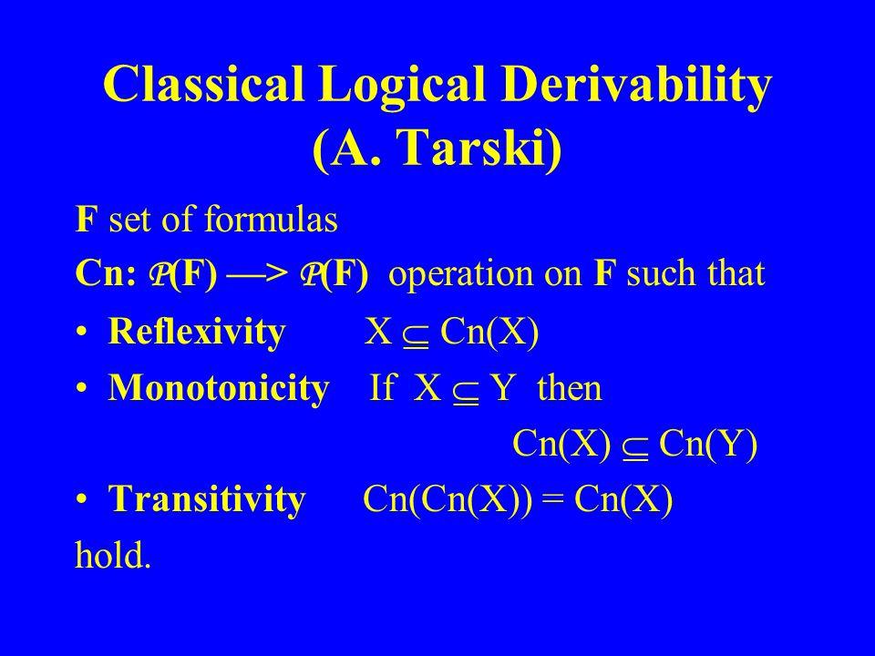 Classical Logical Derivability (A. Tarski) F set of formulas Cn: P (F) > P (F) operation on F such that Reflexivity X Cn(X) Monotonicity If X Y then C