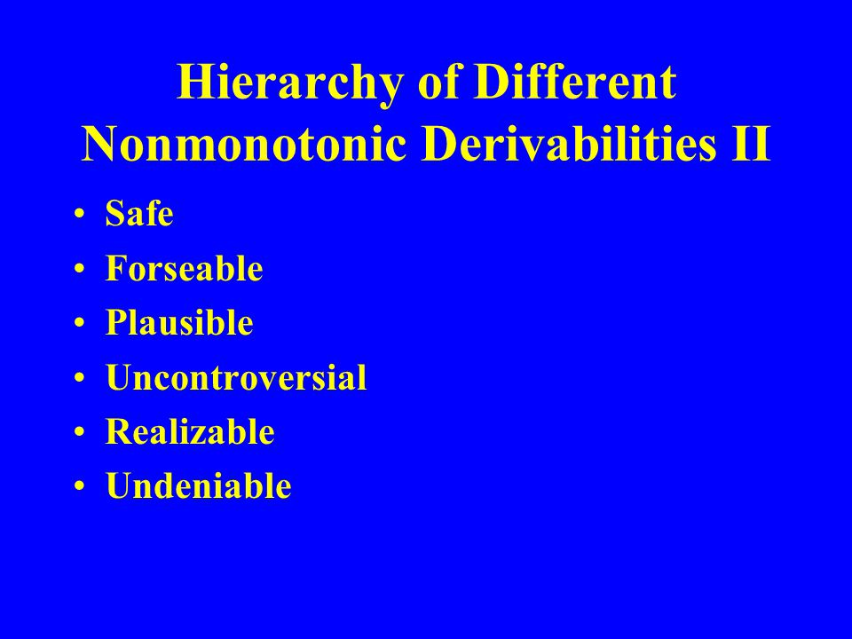 Hierarchy of Different Nonmonotonic Derivabilities II Safe Forseable Plausible Uncontroversial Realizable Undeniable