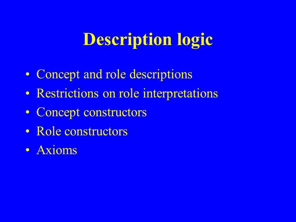 Description logic Concept and role descriptions Restrictions on role interpretations Concept constructors Role constructors Axioms