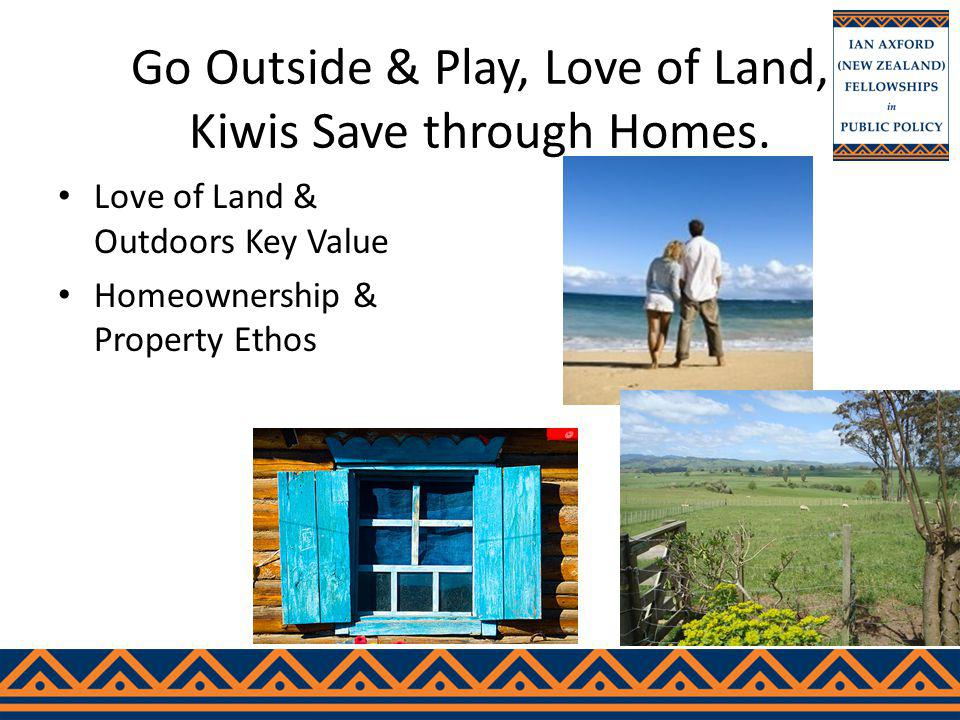 Go Outside & Play, Love of Land, Kiwis Save through Homes.