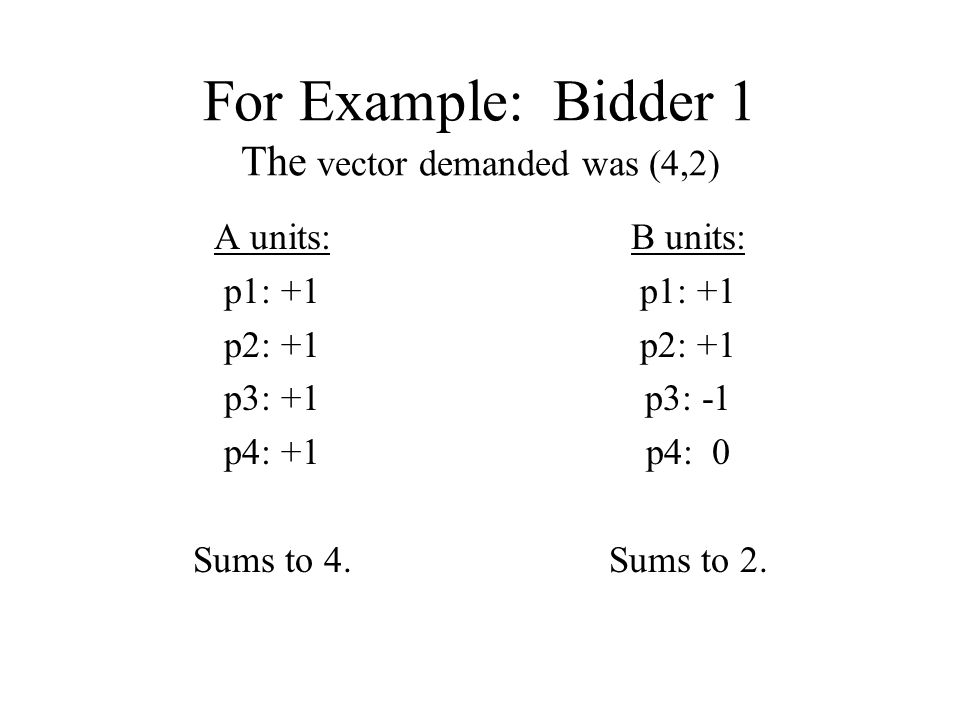 For Example: Bidder 1 The vector demanded was (4,2) A units: p1: +1 p2: +1 p3: +1 p4: +1 Sums to 4.