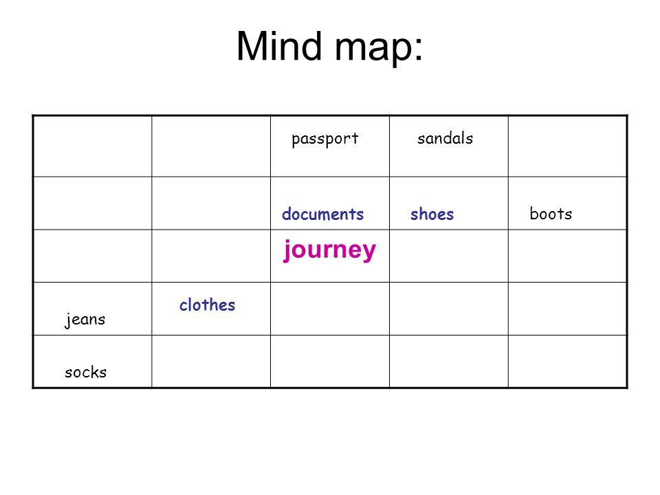 Mind map: passport sandals documents shoes boots journey jeans clothes socks