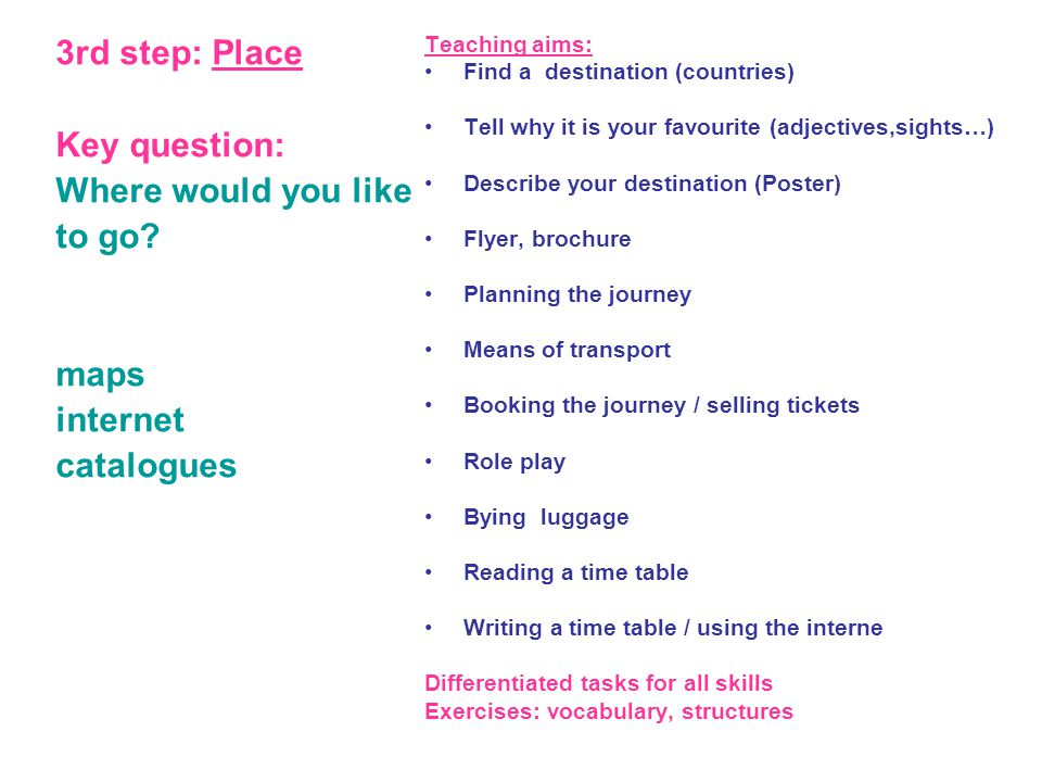 3rd step: Place Key question: Where would you like to go.
