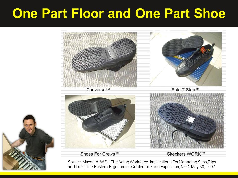 One Part Floor and One Part Shoe Source: Maynard, W.S., The Aging Workforce: Implications For Managing Slips,Trips and Falls, The Eastern Ergonomics Conference and Exposition, NYC, May 30, 2007.