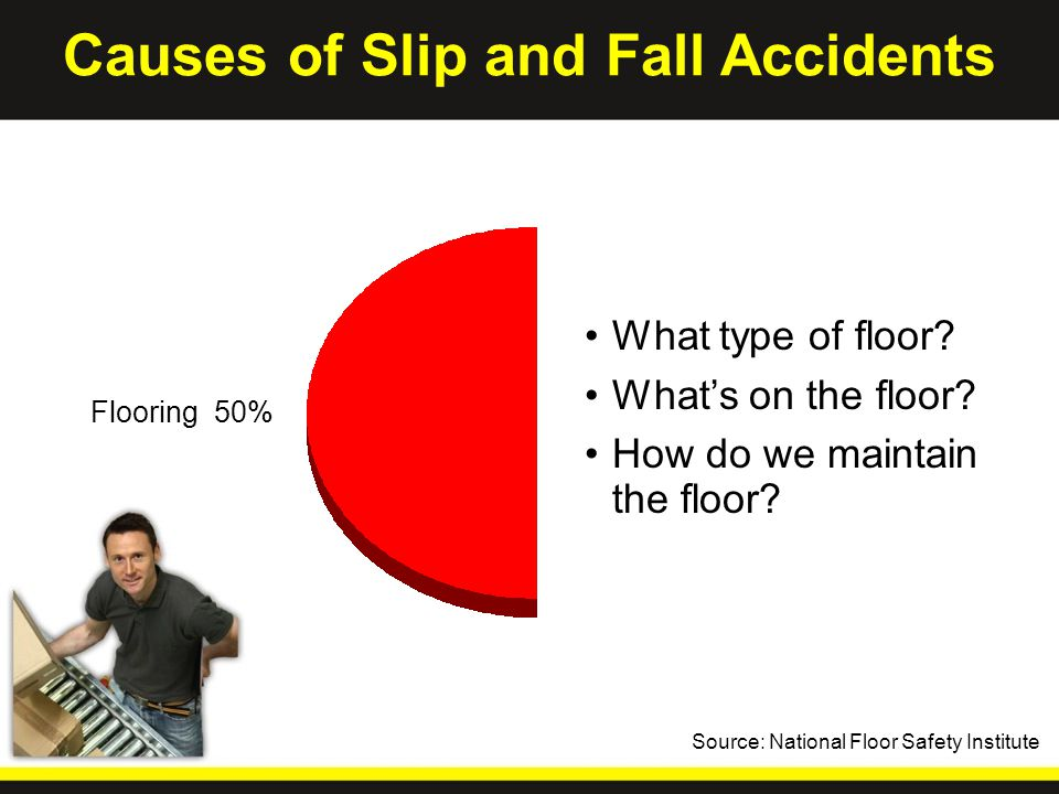 Falls Fall: When you lose your balance and drop to the floor (caused by slip or a trip) Falls on the same level –Slip or trip immediately precedes fall to floor or walkway