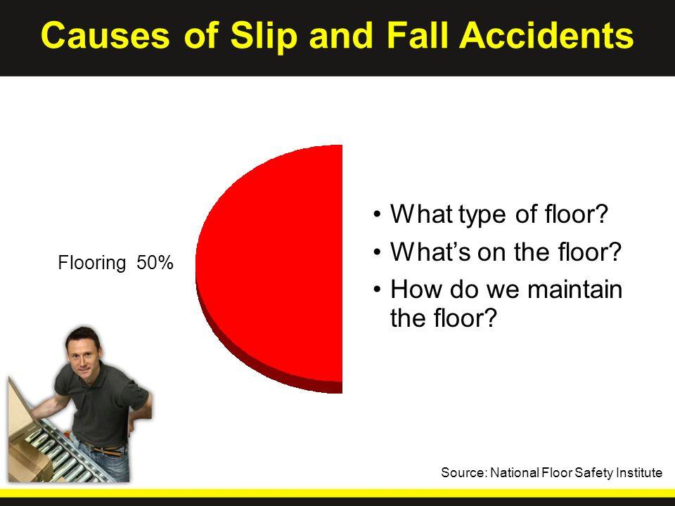 What Type of Floor? Tile