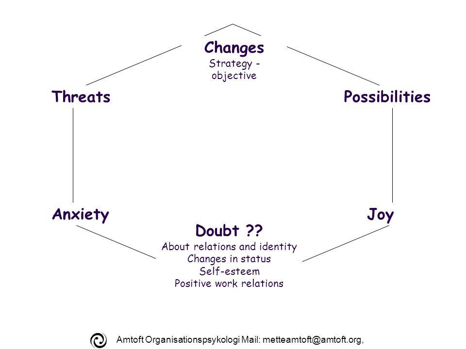 Amtoft Organisationspsykologi Mail: metteamtoft@amtoft.org, Doubt .