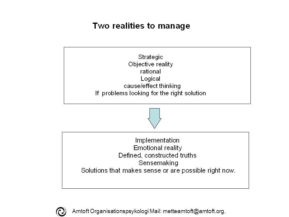 Amtoft Organisationspsykologi Mail: metteamtoft@amtoft.org, What happens in the modern organization during the process of change?