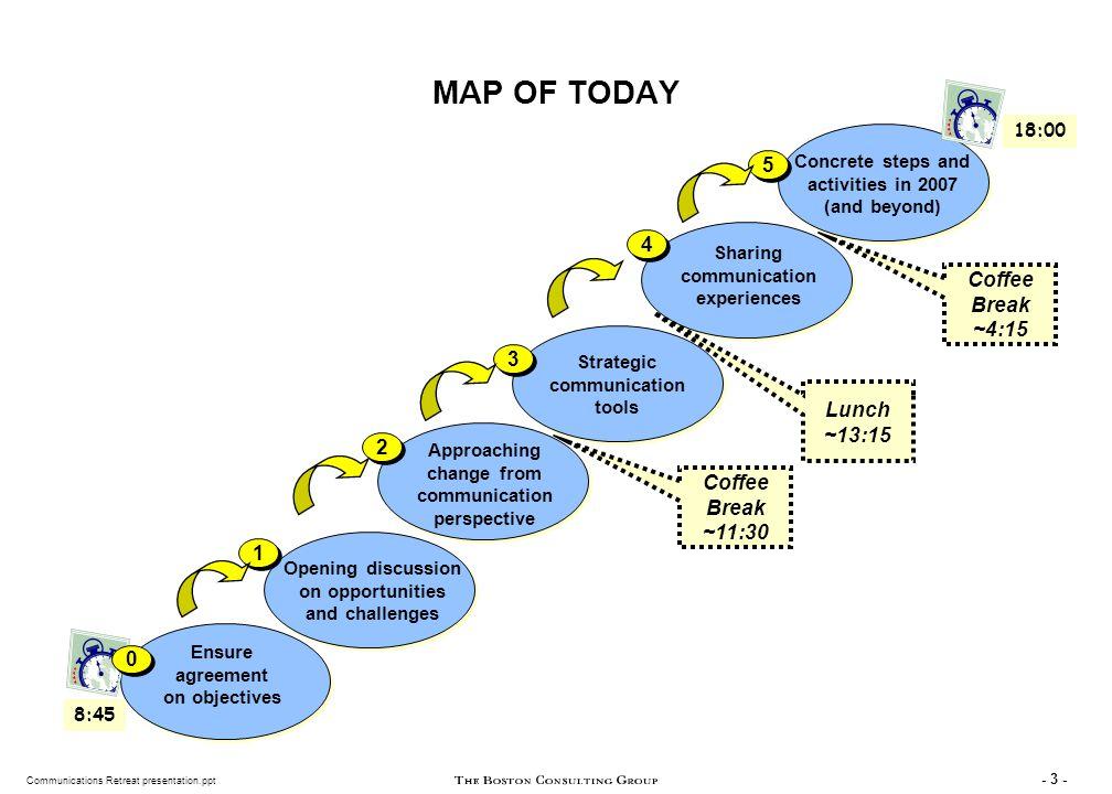 Communications Retreat presentation.ppt - 14 - WHAT IS CHANGE MANAGEMENT.