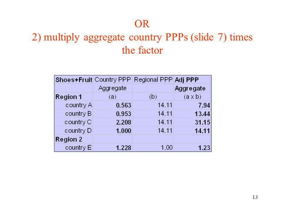 13 OR 2) multiply aggregate country PPPs (slide 7) times the factor