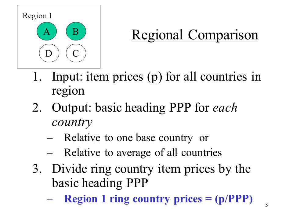 3 Regional Comparison 1.Input: item prices (p) for all countries in region 2.Output: basic heading PPP for each country –Relative to one base country or –Relative to average of all countries 3.Divide ring country item prices by the basic heading PPP –Region 1 ring country prices = (p/PPP) AB CD Region 1