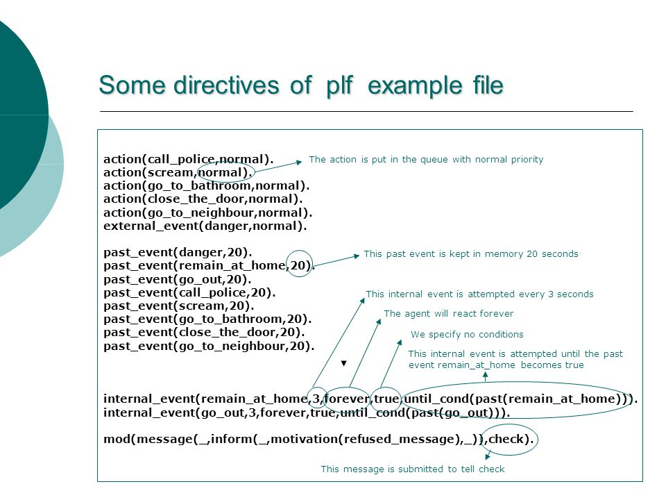 Some directives of plf example file action(call_police,normal).