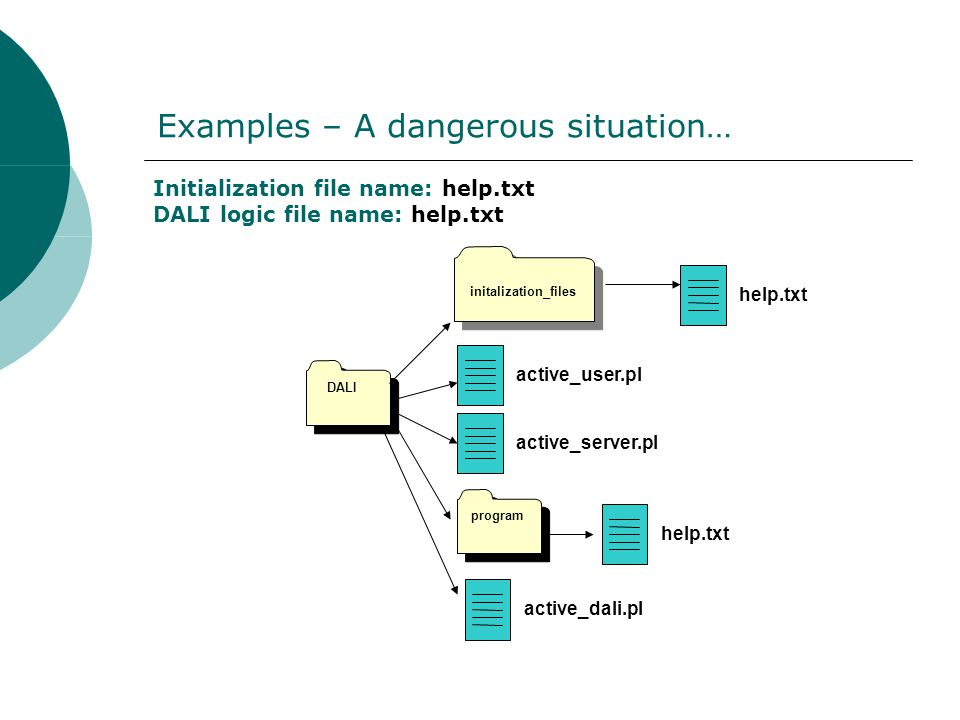 Examples – A dangerous situation… Initialization file name: help.txt DALI logic file name: help.txt DALI program help.txt active_server.plactive_user.pl active_dali.plhelp.txt initalization_files