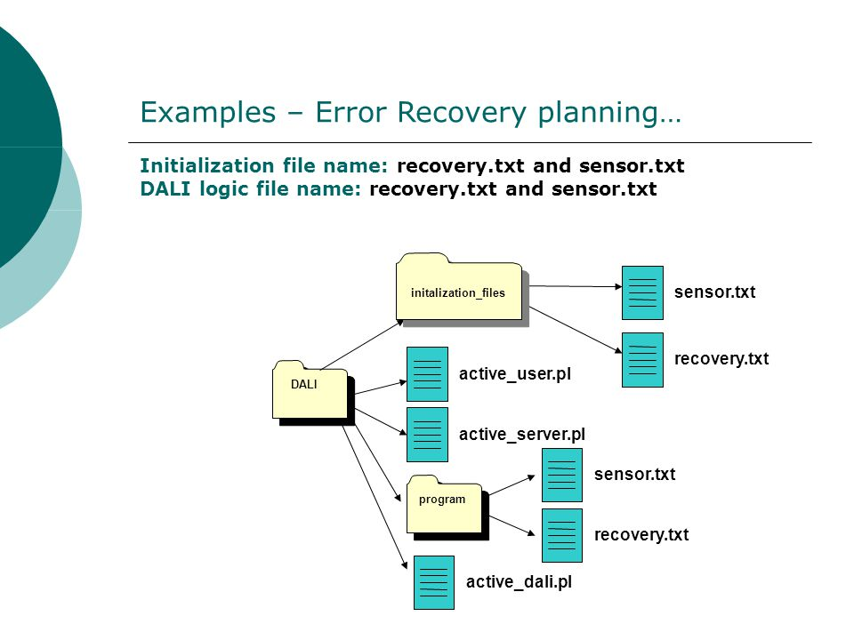 Initialization file name: recovery.txt and sensor.txt DALI logic file name: recovery.txt and sensor.txt DALI program recovery.txtactive_server.plactive_user.pl active_dali.plrecovery.txt sensor.txt initalization_files