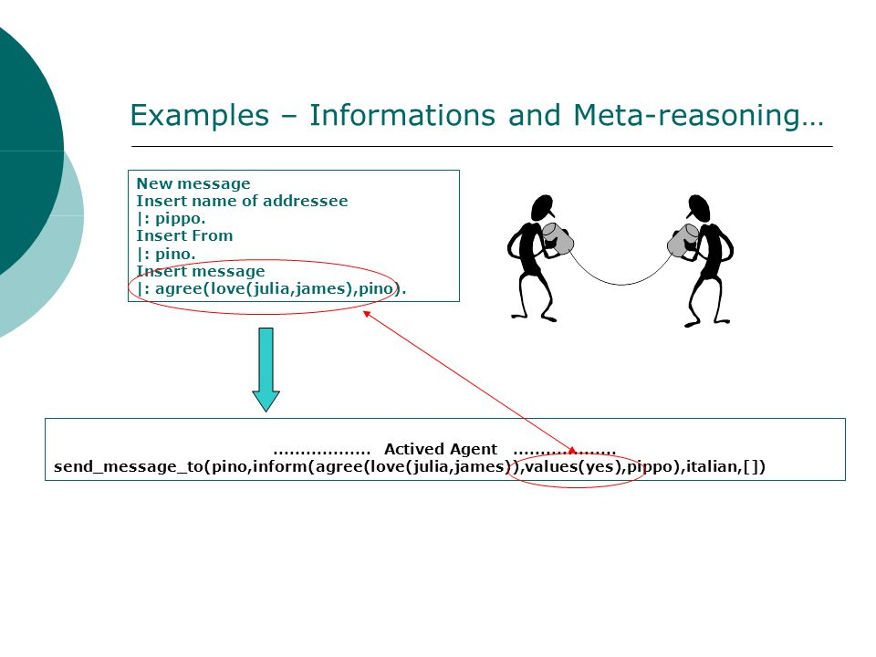 Examples – Informations and Meta-reasoning… New message Insert name of addressee |: pippo.