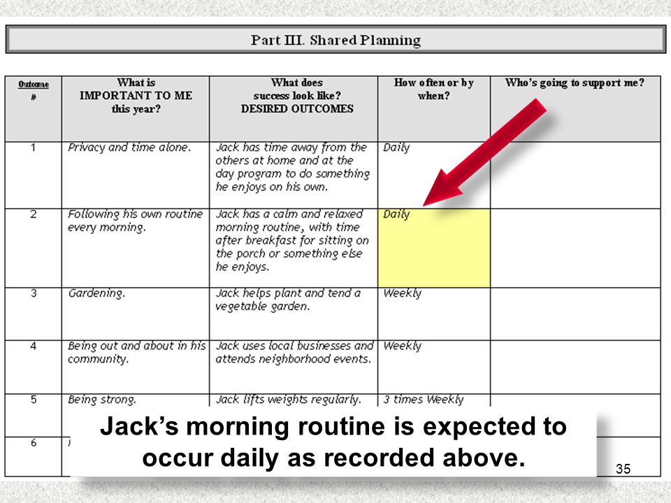 35 Jacks morning routine is expected to occur daily as recorded above.