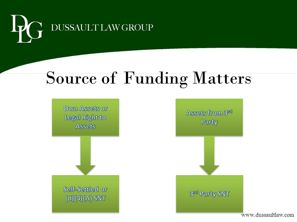 Source of Funding Matters www.dussaultlaw.com