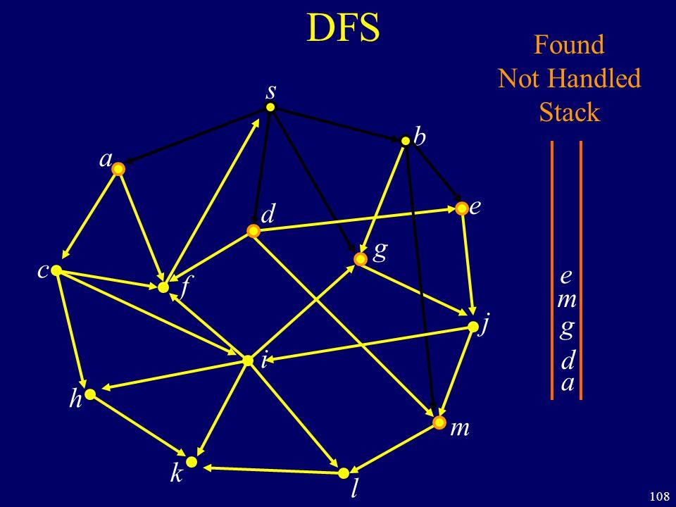 108 DFS s a c h k f i l m j e b g d Found Not Handled Stack a m g d e