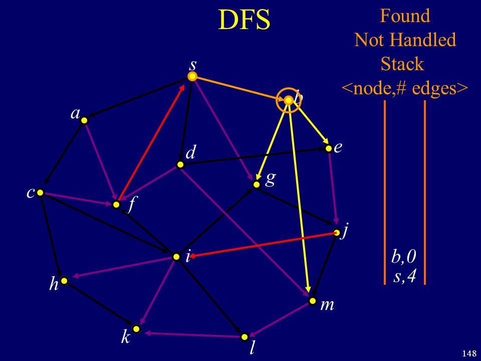 148 DFS s a c h k f i l m j e b g d s,4 Found Not Handled Stack b,0