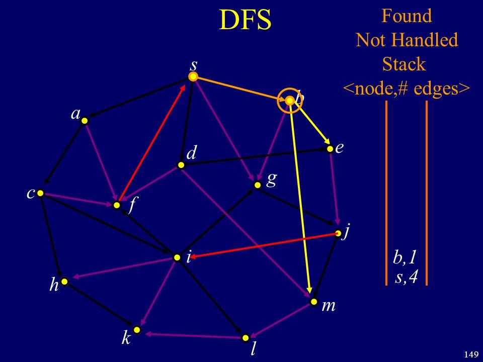 149 DFS s a c h k f i l m j e b g d s,4 Found Not Handled Stack b,1