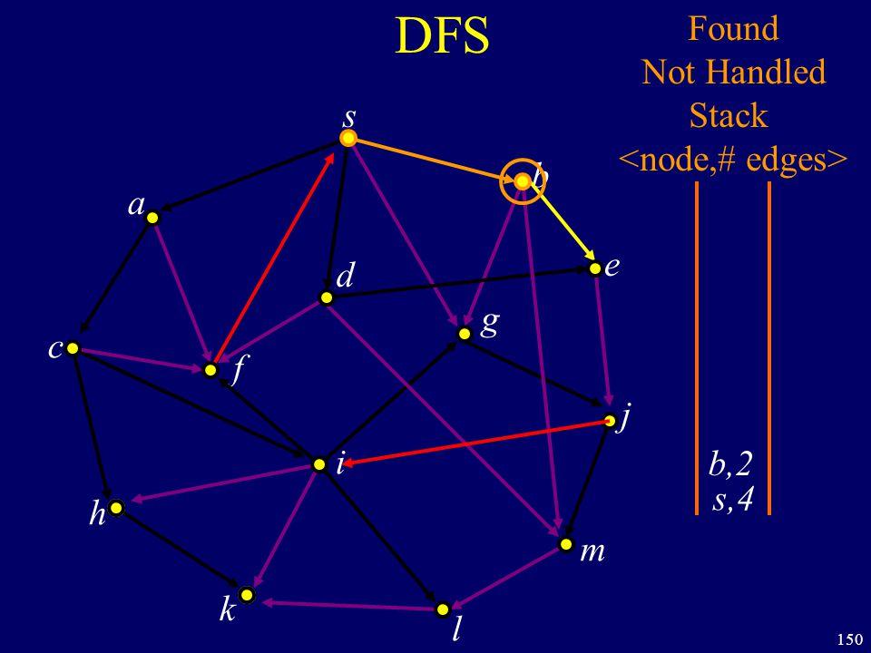 150 DFS s a c h k f i l m j e b g d s,4 Found Not Handled Stack b,2