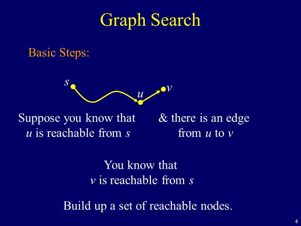5 Graph Search s reachable f u j d v w e h d b t d v w e h d b t How do we keep track of all of this information.