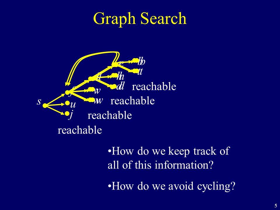 6 s a c h k f i l m j e b g d Graph Search