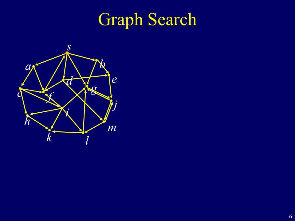 57 BFS s a c h k f i l m j e b g d Found Not Handled Queue k d=0 d=1 d=2 d=3 d=4 d=3 d=4