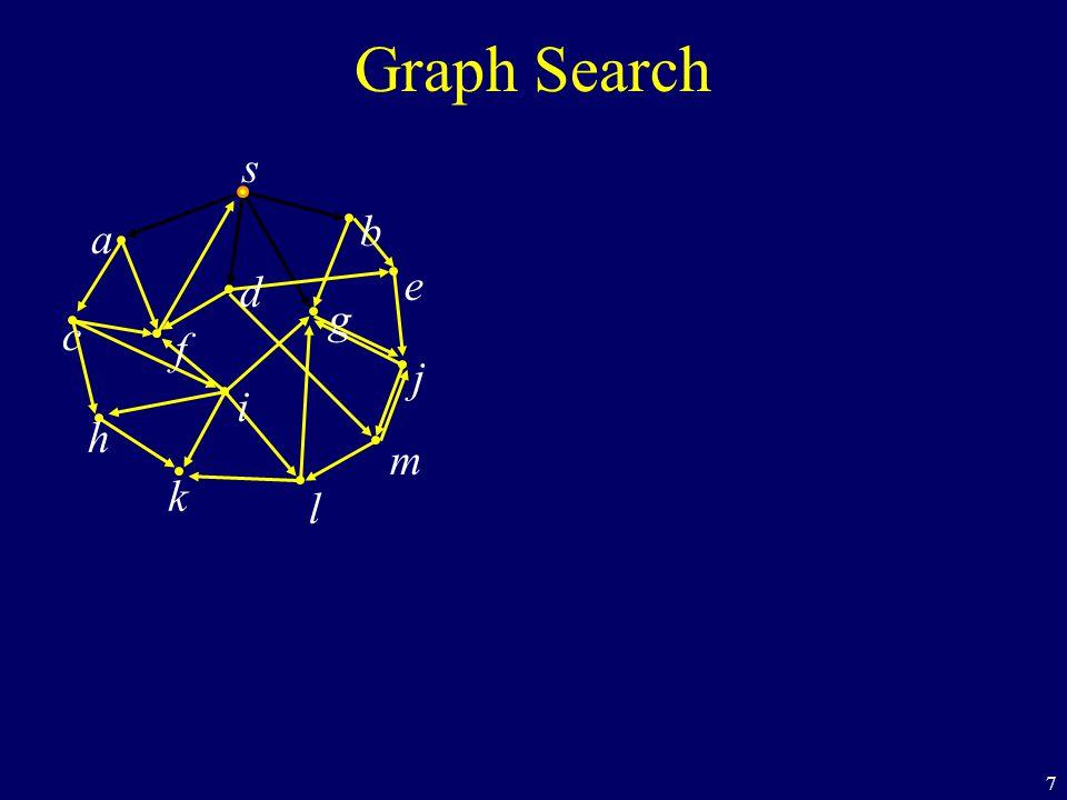 48 BFS s a c h k f i l m j e b g d Found Not Handled Queue c f m e j d=0 d=1 d=2