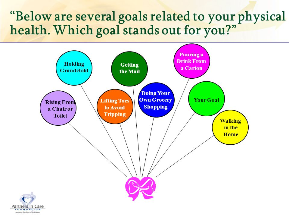 Below are several goals related to your physical health. Which goal stands out for you? Holding Grandchild Rising From a Chair or Toilet Your Goal Get