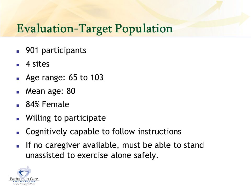 Evaluation-Target Population 901 participants 4 sites Age range: 65 to 103 Mean age: 80 84% Female Willing to participate Cognitively capable to follo
