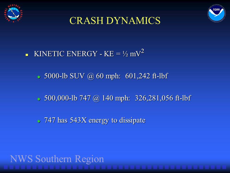 NWS Southern Region CRASH DYNAMICS KINETIC ENERGY - KE = ½ mV 2 KINETIC ENERGY - KE = ½ mV 2 5000-lb SUV @ 60 mph: 601,242 ft-lbf 5000-lb SUV @ 60 mph