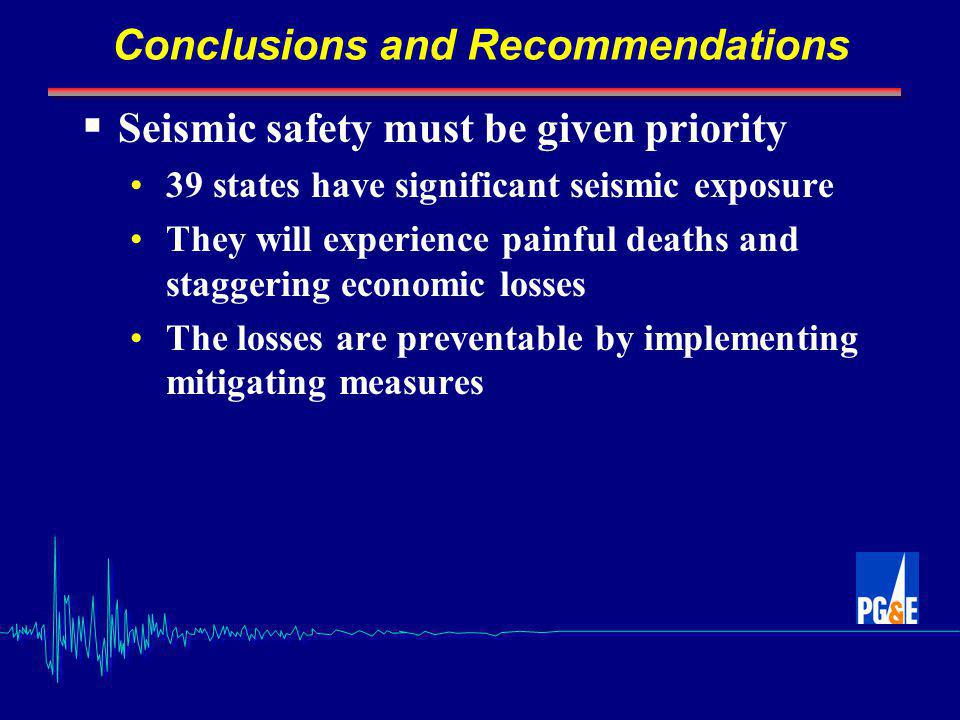 Conclusions and Recommendations Seismic safety must be given priority 39 states have significant seismic exposure They will experience painful deaths and staggering economic losses The losses are preventable by implementing mitigating measures