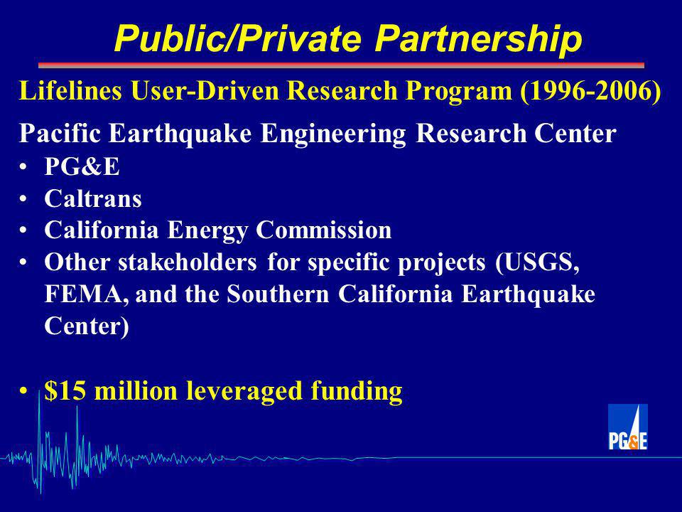 Public/Private Partnership Lifelines User-Driven Research Program ( ) Pacific Earthquake Engineering Research Center PG&E Caltrans California Energy Commission Other stakeholders for specific projects (USGS, FEMA, and the Southern California Earthquake Center) $15 million leveraged funding