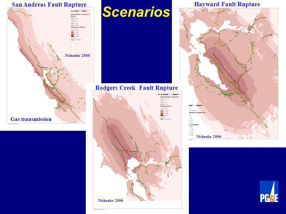 Hayward Fault Scenario UC Berkeley