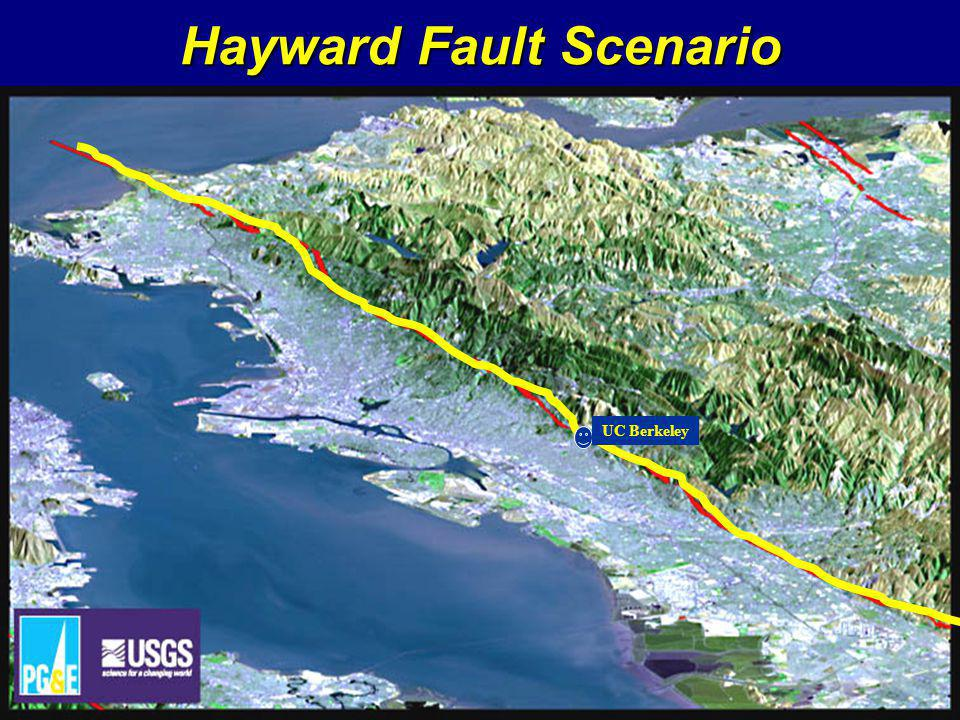 2000 ft Most likely location Right slip will cause pipeline to experience axial compression Denali fault-crossing design parameters Horizontal, 20 feet Vertical, 5 feet Up Pipeline performed as designed; and not a drop of oil was spilled .