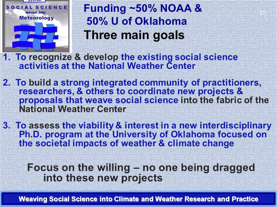 Funding ~50% NOAA & 50% U of Oklahoma Three main goals 1.