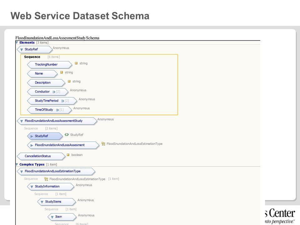 Web Service Dataset Schema