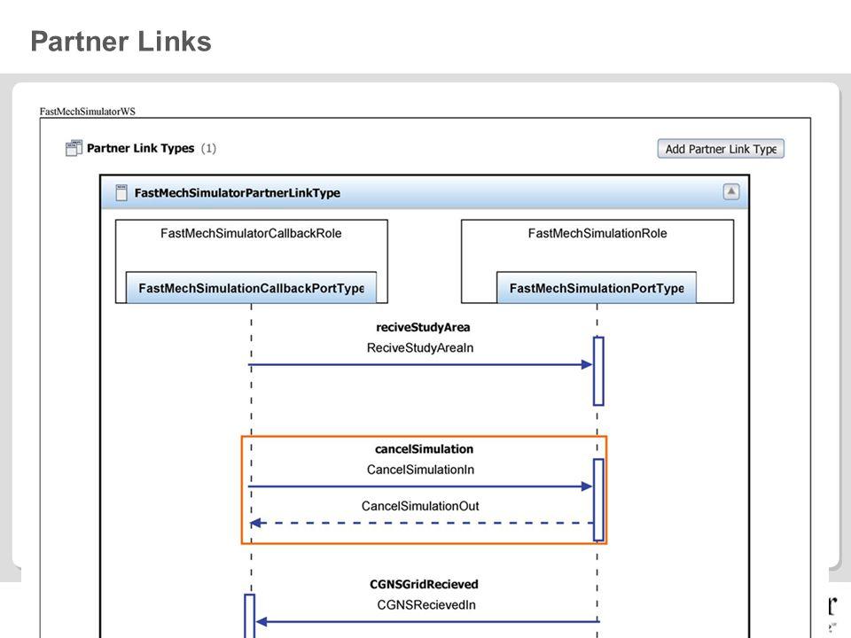 Partner Links