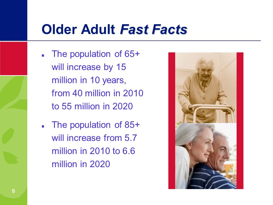 10 Aging in Arizona In 2008 13% of Arizonans were 65+ 8.7% lived below the poverty level By 2020 older Arizonans will make up 1/4 of our population By 2020 Arizonas 85+ population will increase by 141%