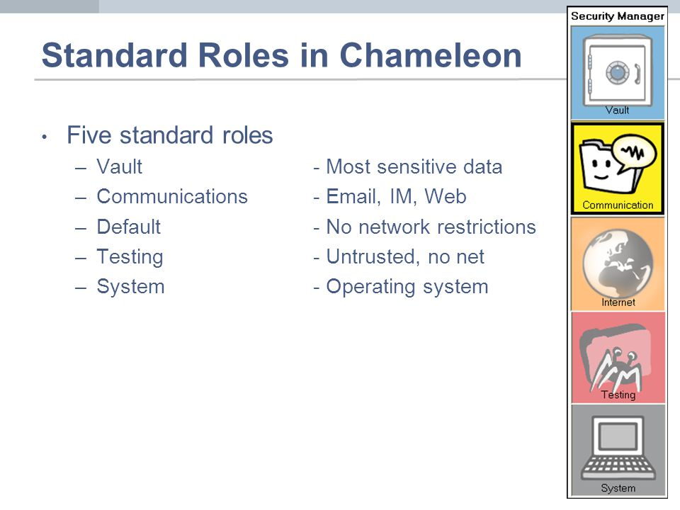 Standard Roles in Chameleon Five standard roles –Vault- Most sensitive data –Communications- Email, IM, Web –Default- No network restrictions –Testing- Untrusted, no net –System- Operating system
