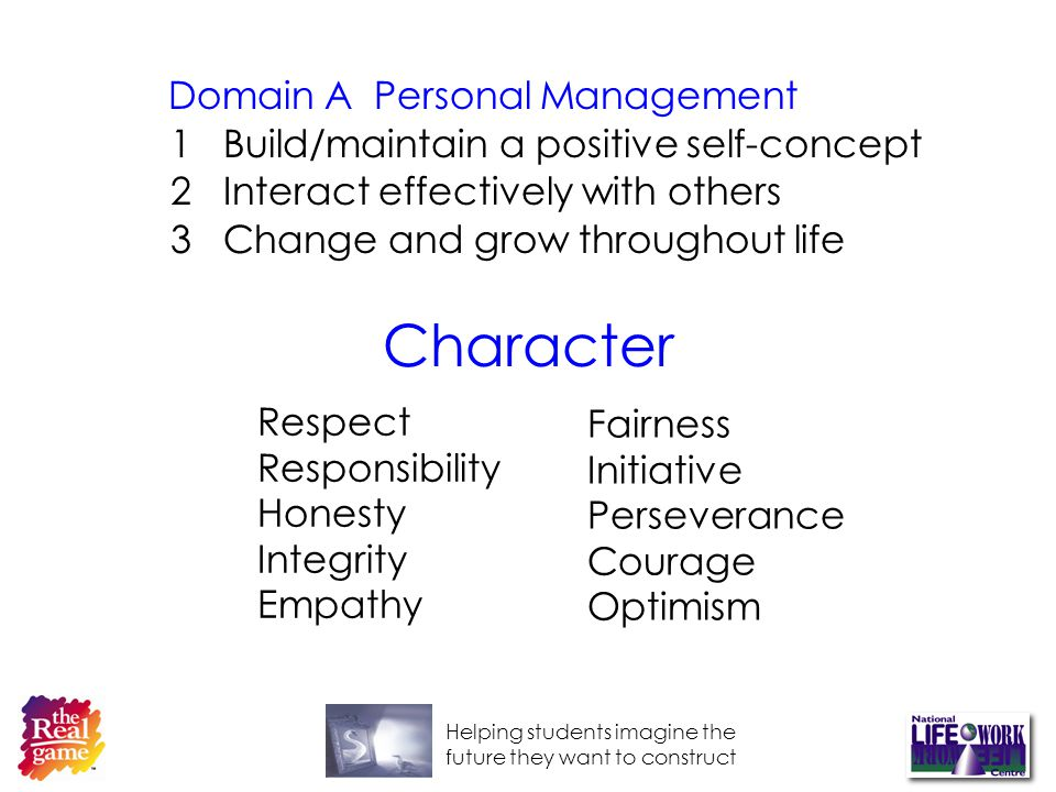 Helping students imagine the future they want to construct Domain A Personal Management 1Build/maintain a positive self-concept 2Interact effectively with others 3Change and grow throughout life Character Respect Responsibility Honesty Integrity Empathy Fairness Initiative Perseverance Courage Optimism
