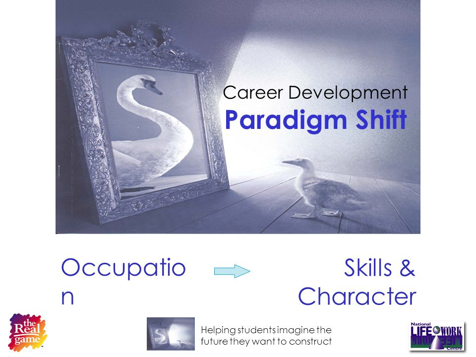 Helping students imagine the future they want to construct Career Development Paradigm Shift Occupatio n Skills & Character