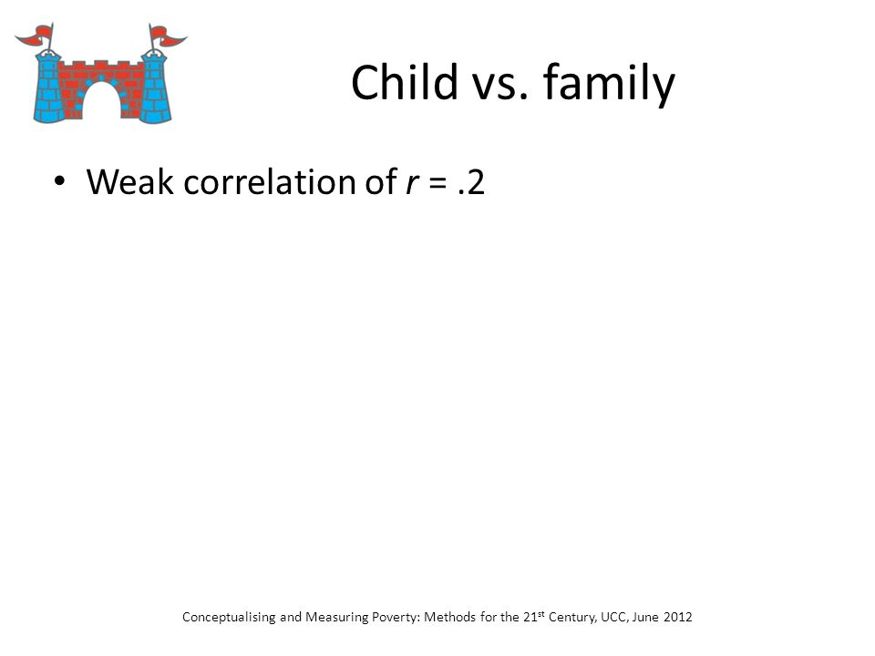 Child vs. family Weak correlation of r =.2 Conceptualising and Measuring Poverty: Methods for the 21 st Century, UCC, June 2012
