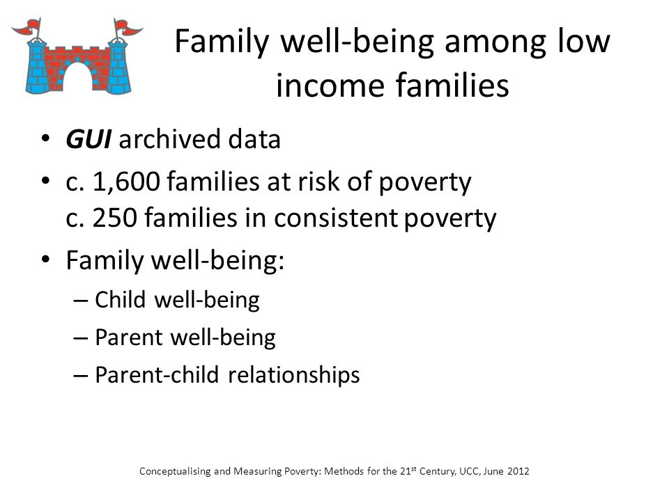Family well-being among low income families GUI archived data c. 1,600 families at risk of poverty c. 250 families in consistent poverty Family well-b