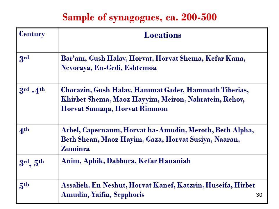 30 Sample of synagogues, ca.