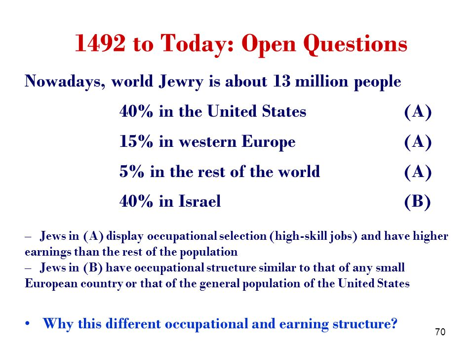 70 1492 to Today: Open Questions Nowadays, world Jewry is about 13 million people 40% in the United States(A) 15% in western Europe(A) 5% in the rest of the world (A) 40% in Israel(B) –Jews in (A) display occupational selection (high-skill jobs) and have higher earnings than the rest of the population –Jews in (B) have occupational structure similar to that of any small European country or that of the general population of the United States Why this different occupational and earning structure