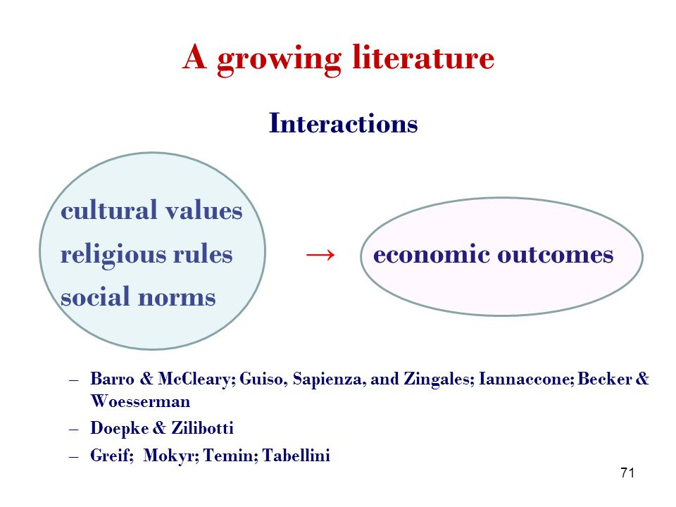 A growing literature Interactions cultural values religious rules economic outcomes social norms –Barro & McCleary; Guiso, Sapienza, and Zingales; Iannaccone; Becker & Woesserman –Doepke & Zilibotti –Greif; Mokyr; Temin; Tabellini 71